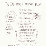 The Graphic Recorder - Doug Neill Sketchnotes - The Emotional and Rational Brain - Daniel Goleman - Emotional Intelligence