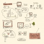 The Graphic Recorder - Doug Neill - Sketchnotes of NPR Fresh Air interview with Terry Gross, Ira Glass, and Mike Birbiglia regarding their new movie sleepwalk with me - Adobe Ideas