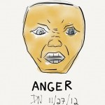 The Graphic Recorder - Doug Neill - Visual Vocabulary - Facial Expression - Anger