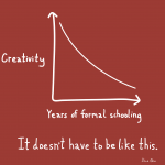 The Graphic Recorder - Doug Neill - creativity vs. years of formal schooling - t-shirt - education