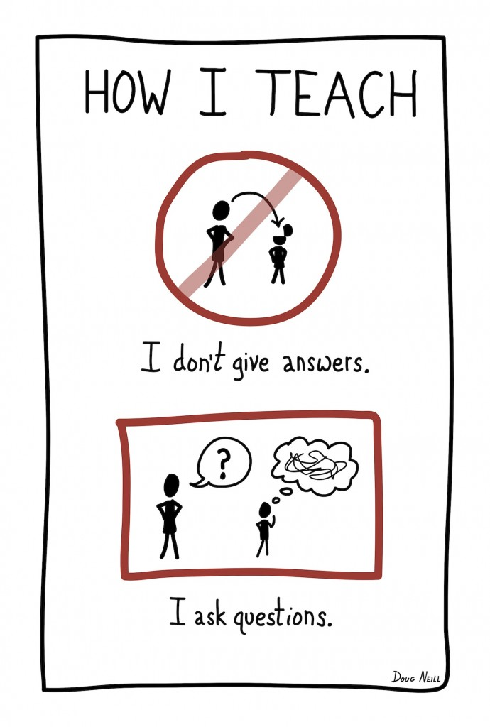 The Graphic Recorder - Doug Neill - How I Teach Poster - I don't give answers - I ask questions
