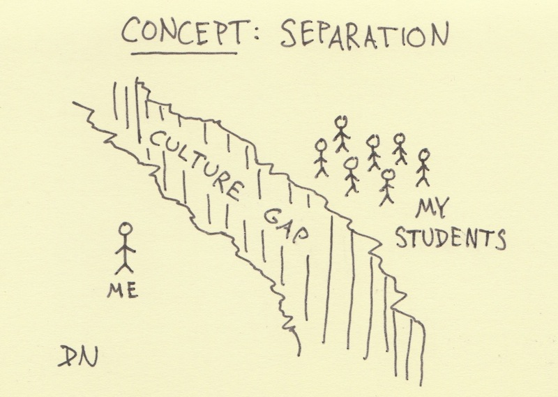 Concept Sketch - Separation - Visual Vocabulary - Culture Gap