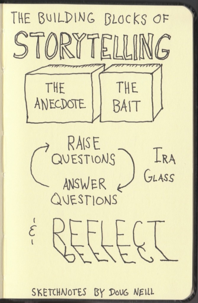 The Graphic Recorder - Doug Neill Sketchnotes - This American Life - Public Radio International - Ira Glass On Storytelling (1)