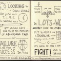 Sketchnotes of Ira Glass on Storytelling