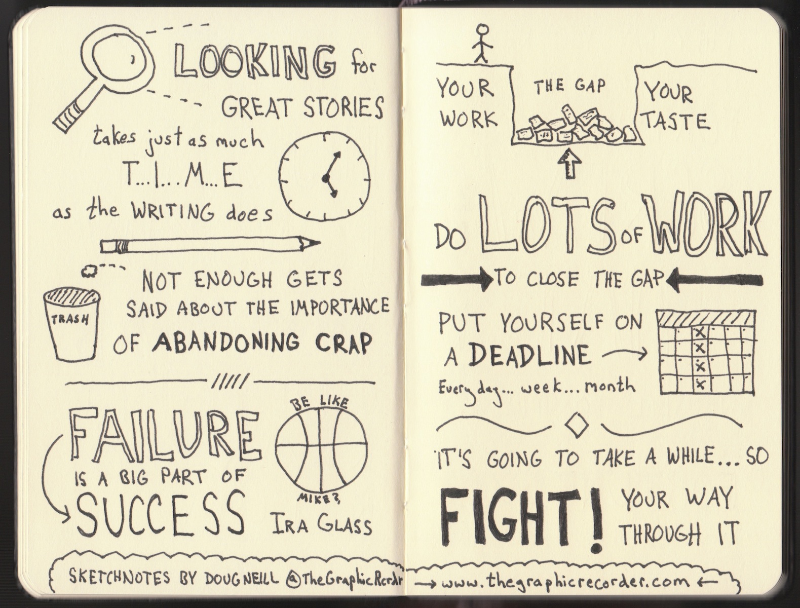 The Graphic Recorder - Doug Neill Sketchnotes - This American Life - Public Radio International - Ira Glass On Storytelling (2)