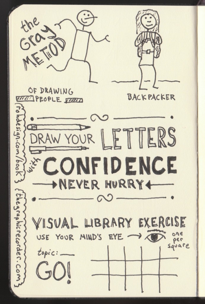 The Graphic Recorder - Doug Neill Sketchnotes - The Sketchnote Handbook Review - Mike Rohde - Dave Grey, people, stick figure, backpacker, letters, handwritten, visual library