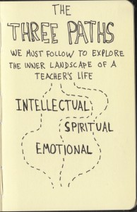 The Graphic Recorder - Doug Neill Sketchnotes - The Courage to Teach - Parker J Palmer - intro (12) The Three Paths