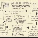 Sketchnotes of President Obama's 2013 Inauguration Speech