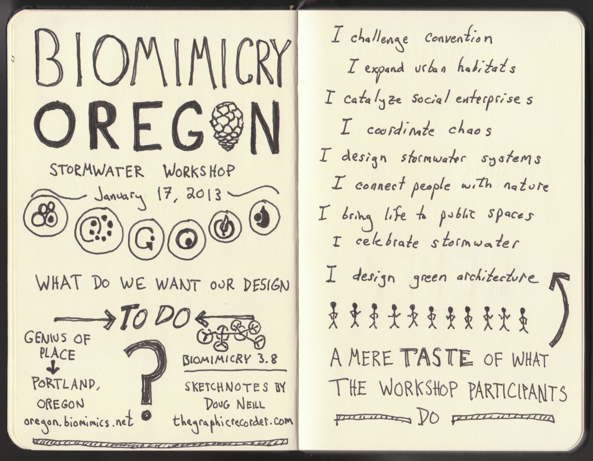 Biomimicry Oregon Genius of Place Stormwater Workshop (1) - The Graphic Recorder - Doug Neill Sketchnotes