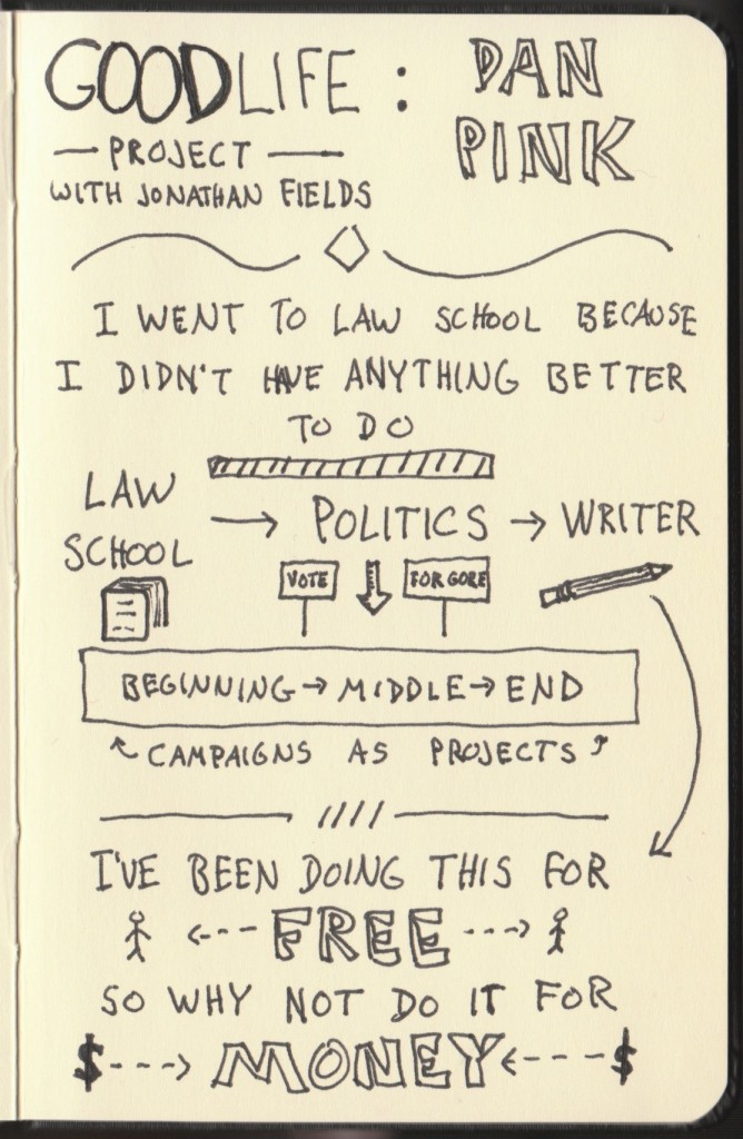 Sketchnotes of Good Life Project Interview - Dan Pink (1) - Jonathan Fields - Doug Neil Sketchnotes - The Graphic Recorder