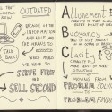 Sketchnotes of Good Life Project Interview with Dan Pink