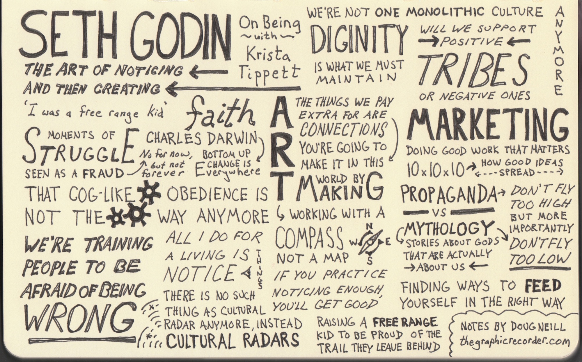 Seth Godin Interview - On Being With Krista Tippett - Doug Neill Sketchnotes