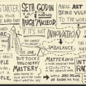 Sketchnotes of Seth Godin and Hugh MacLeod Interview on Intrepid Radio