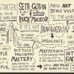 Sketchnotes of Seth Godin and Hugh MacLeod Interview on Intrepid Radio - Doug Neill - The Graphic Recorder - V is for vulnerable, mastery, kickstarter, innovation, art, mattering, one buttocks philosophy