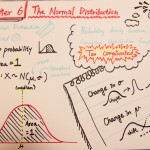 High School Statistics - Student sketchnotes - eduction - the graphic recorder - doug neill