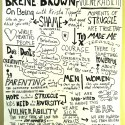 Time-Lapse Capture of Graphic Recording Session Featuring Krista Tippett and Brené Brown