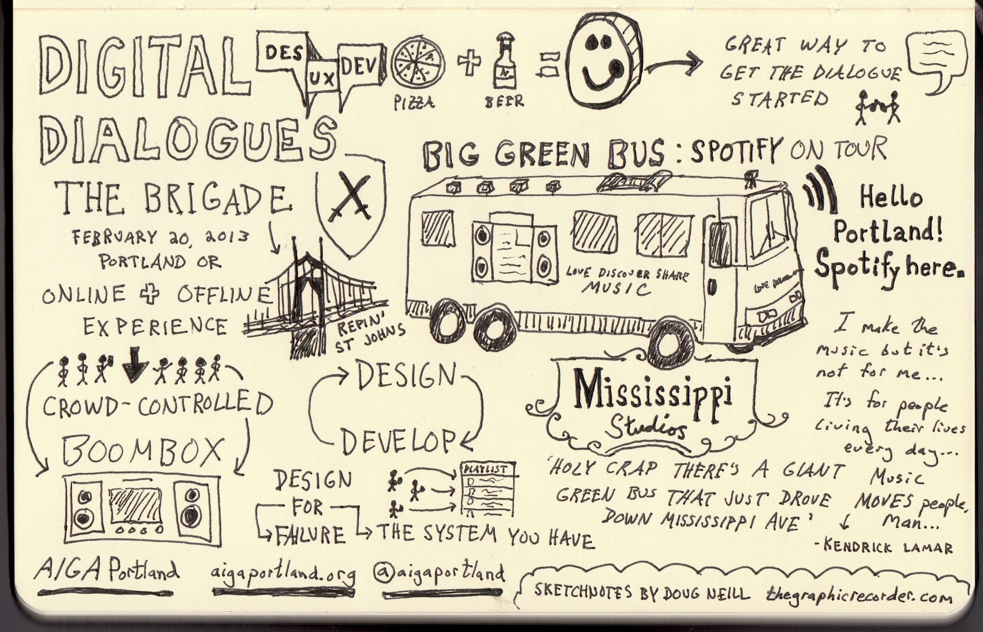 Digital Dialogues The Brigade Spotify On Tour Sketchnotes - Doug Neill, design, develop, mississippi studios, aiga portland