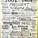 Graphic Recording of President Obama's 2013 State of the Union Address