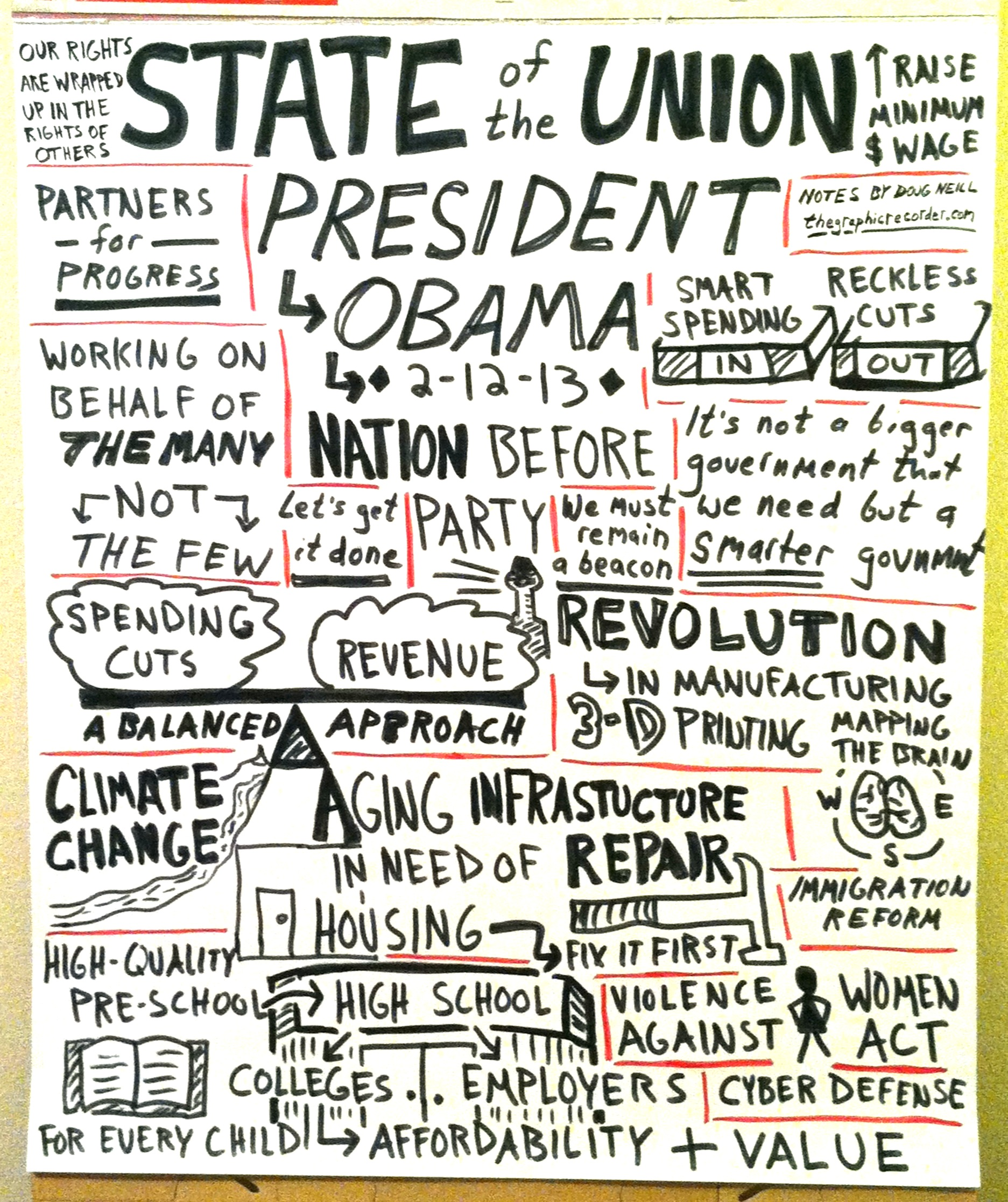 Graphic Recording of 2013 State of the Union - Doug Neill - sketchnotes, visual thinking, mapping the brain, partners for progress, working on behalf of the many not the few, balanced approach
