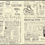 Sketchnote Handbook Video Sketchnotes - Mike Rohde - Doug Neill