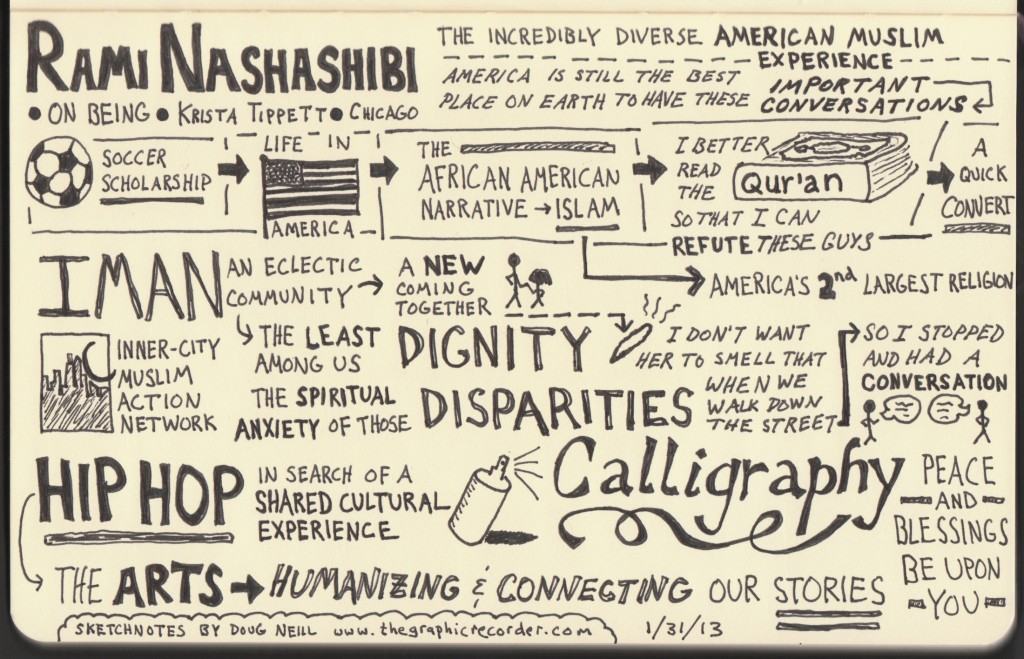 Sketchnotes of On Being Interview With Rami Nashashibi - Krista Tippett - Doug Neill - chicago, muslim american dream, dignity, disparities, hip hop, calligraphy, important conversation, islam