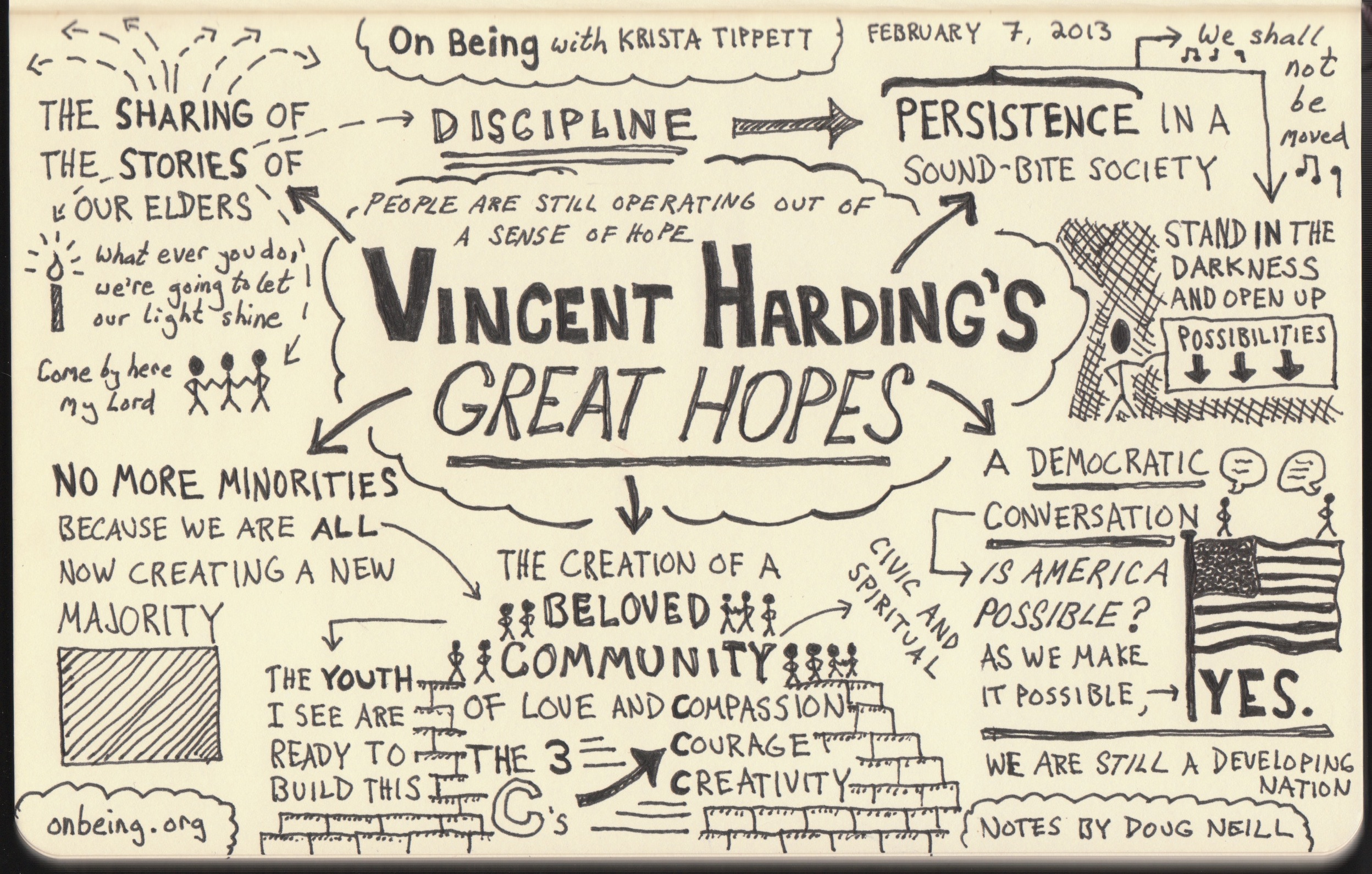 Vincent Harding On Being Sketchnotes - Doug Neill - hopes, civil rights movement, beloved community, discipline, persistence, elders, stories, democratic conversation, compassion, courage, creativity