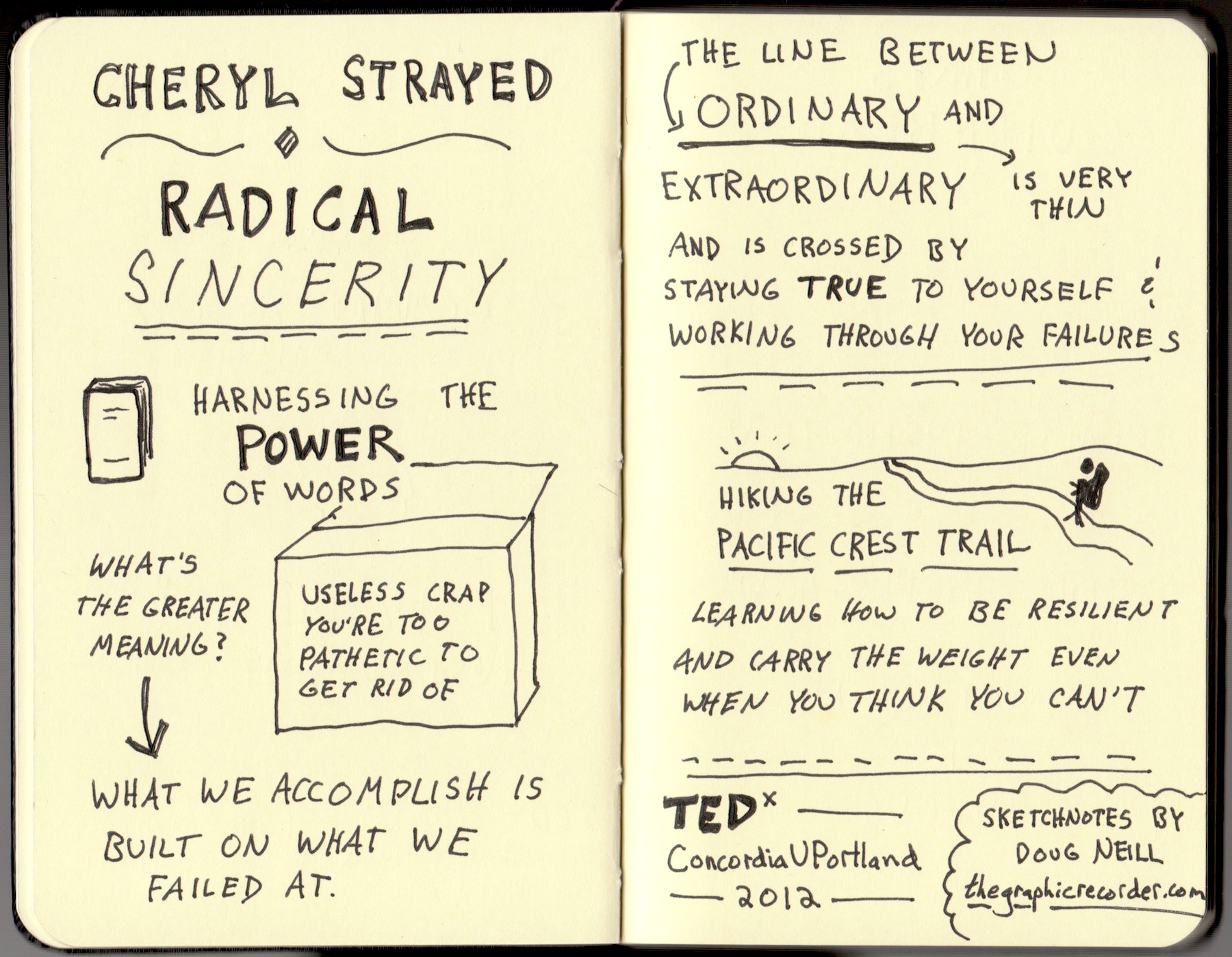 Sketchnotes of Cheryl Strayed 2012 ...
