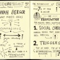 Sketchnotes of Good Life Project Interview with Jonah Berger