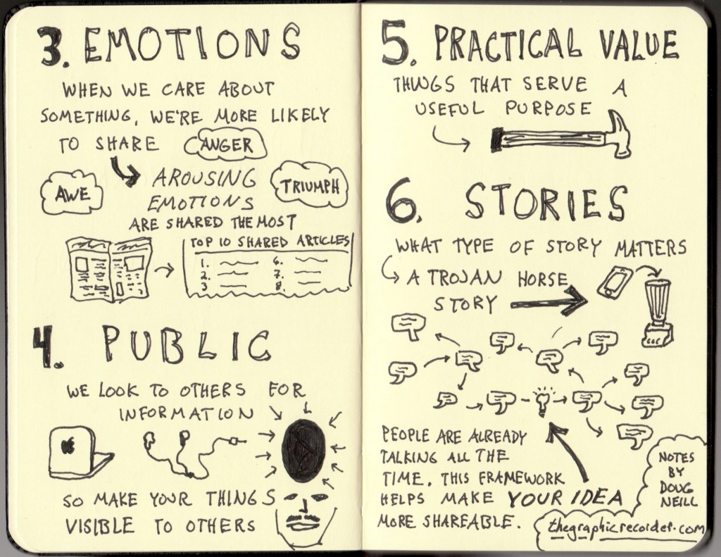 Good Life Project Sketchnotes - Jonah Berger (2) - Jonathan Fields - Doug Neill - framework for making ideas contagious, social currency, triggers, emotions, public, practical value, stories
