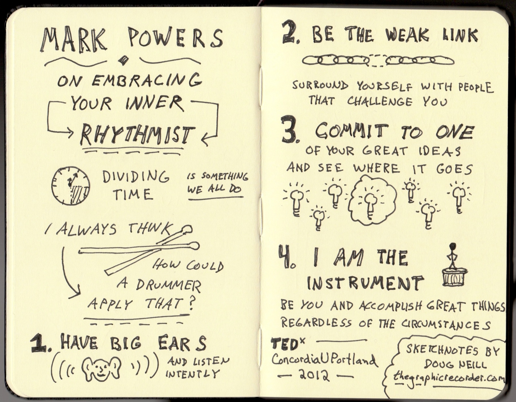 Sketchnotes of Mark Powers 2012 TEDxConcordiaUPortland Talk - I Am The Instrument - Doug Neill - have big ears, commit to one idea, be the weakest link