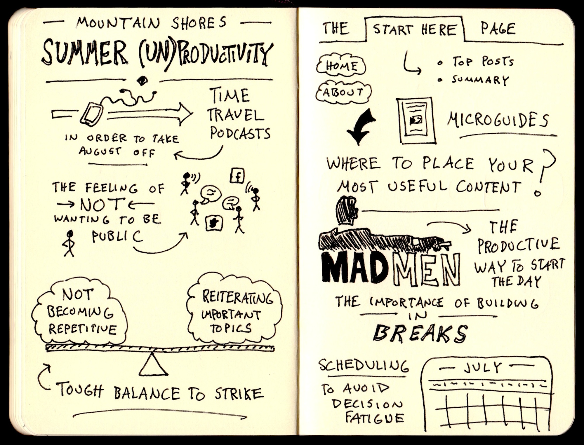 Mountain Shores Summer UnProductivity Podcast Sketchnotes (1) - Doug Neill - Fabian Kruse, Milo McLoughlin, Michael Nobbs - start page, mad men, not wanting to be public, scheduling breaks, decision fatigue