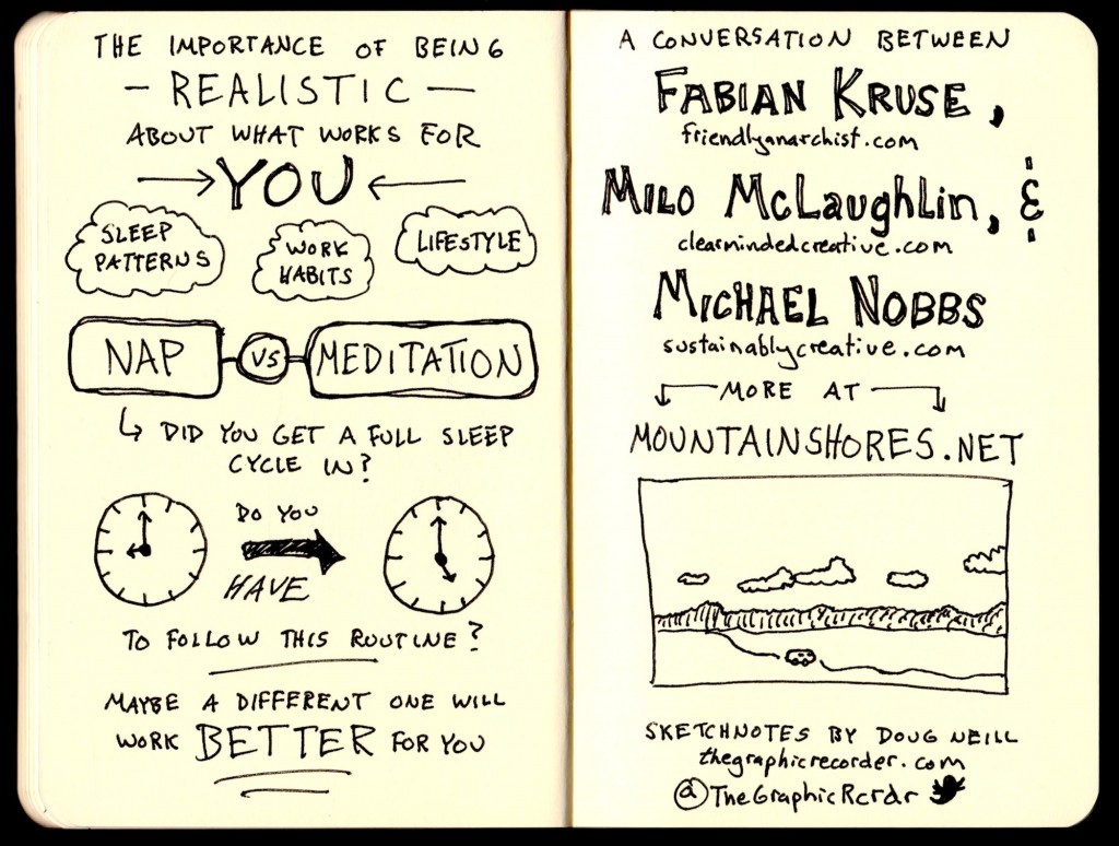 Mountain Shores Summer UnProductivity Podcast Sketchnotes (2) - Doug Neill - Fabian Kruse, Milo McLoughlin, Michael Nobbs - nap vs meditation, sleep patterns, work habits, lifestyle, nine to five routine