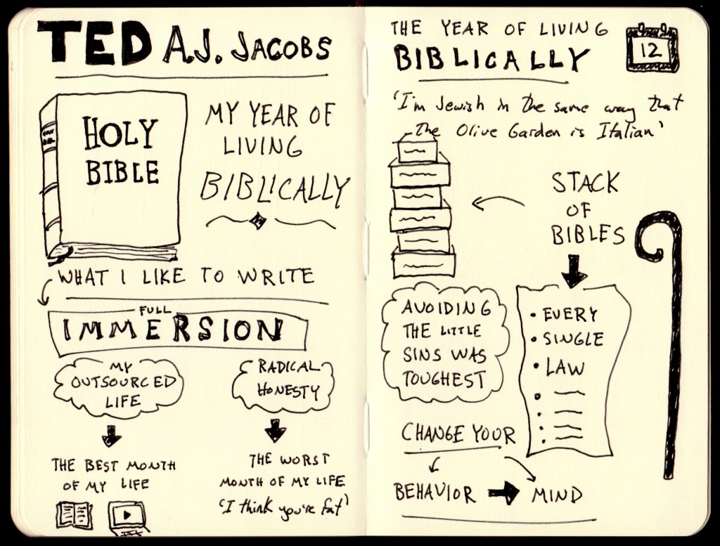 AJ Jacobs Year of Living Biblically Sketchnotes (1) - Doug Neill