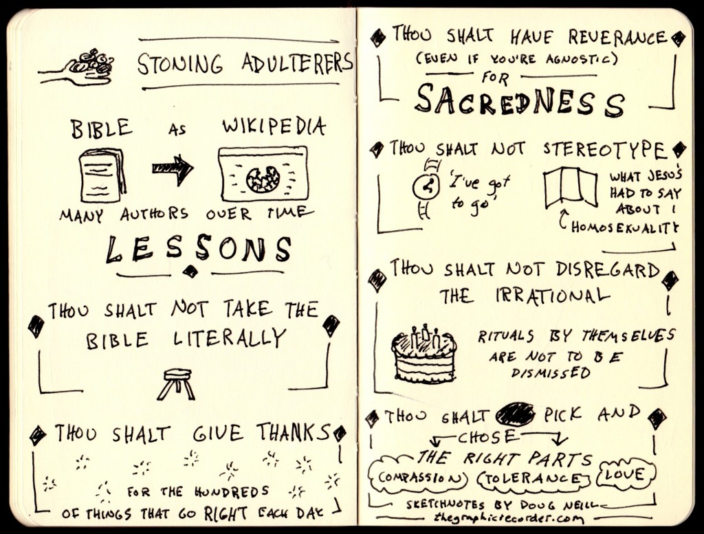 AJ Jacobs Year of Living Biblically Sketchnotes (2) - Doug Neill