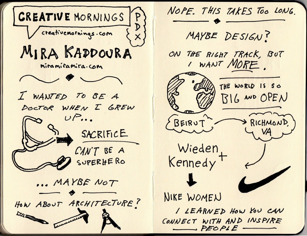 Creative Mornings Mira Kaddou Sketchnotes (1) - Doug Neill