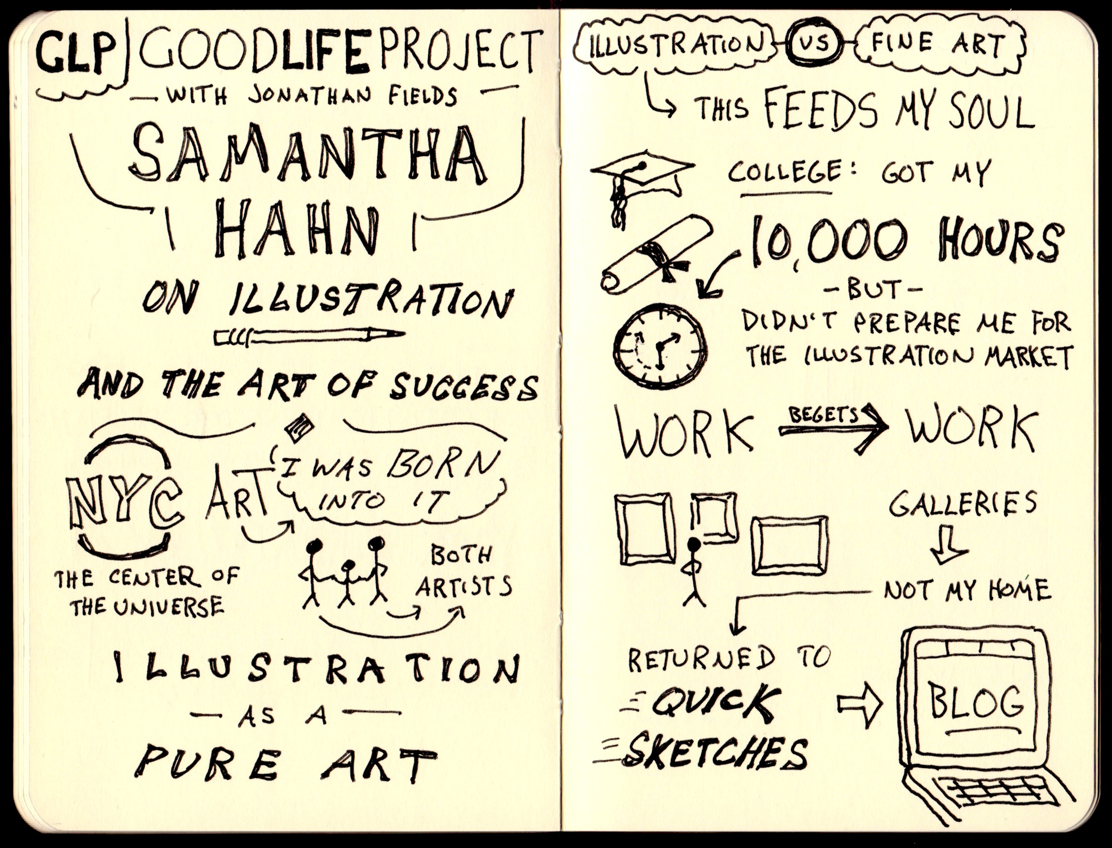Good Life Project Samantha Hahn Sketchnotes (1) - Jonathan Fields - Doug Neill - illustration as pure art, college, 10,000 hours, work begets work, galleries, quick sketches, blog