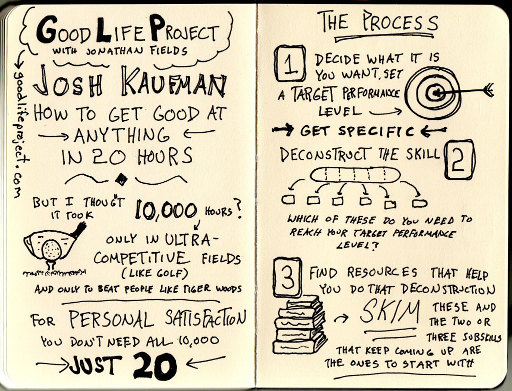 Josh Kaufman How To Get Good At Anything in 20 Hours - Good Life Project - Doug Neil Sketchnotes (1)