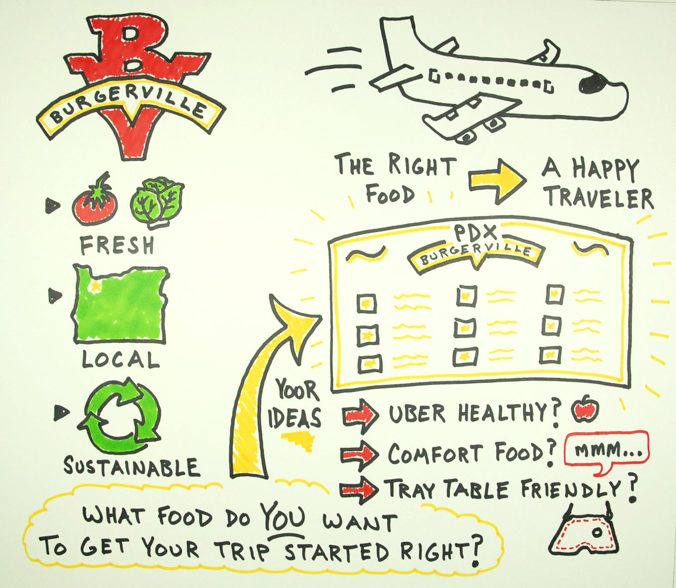 Burgerville PDX Airport Food Options - time-lapse illustration - doug neill