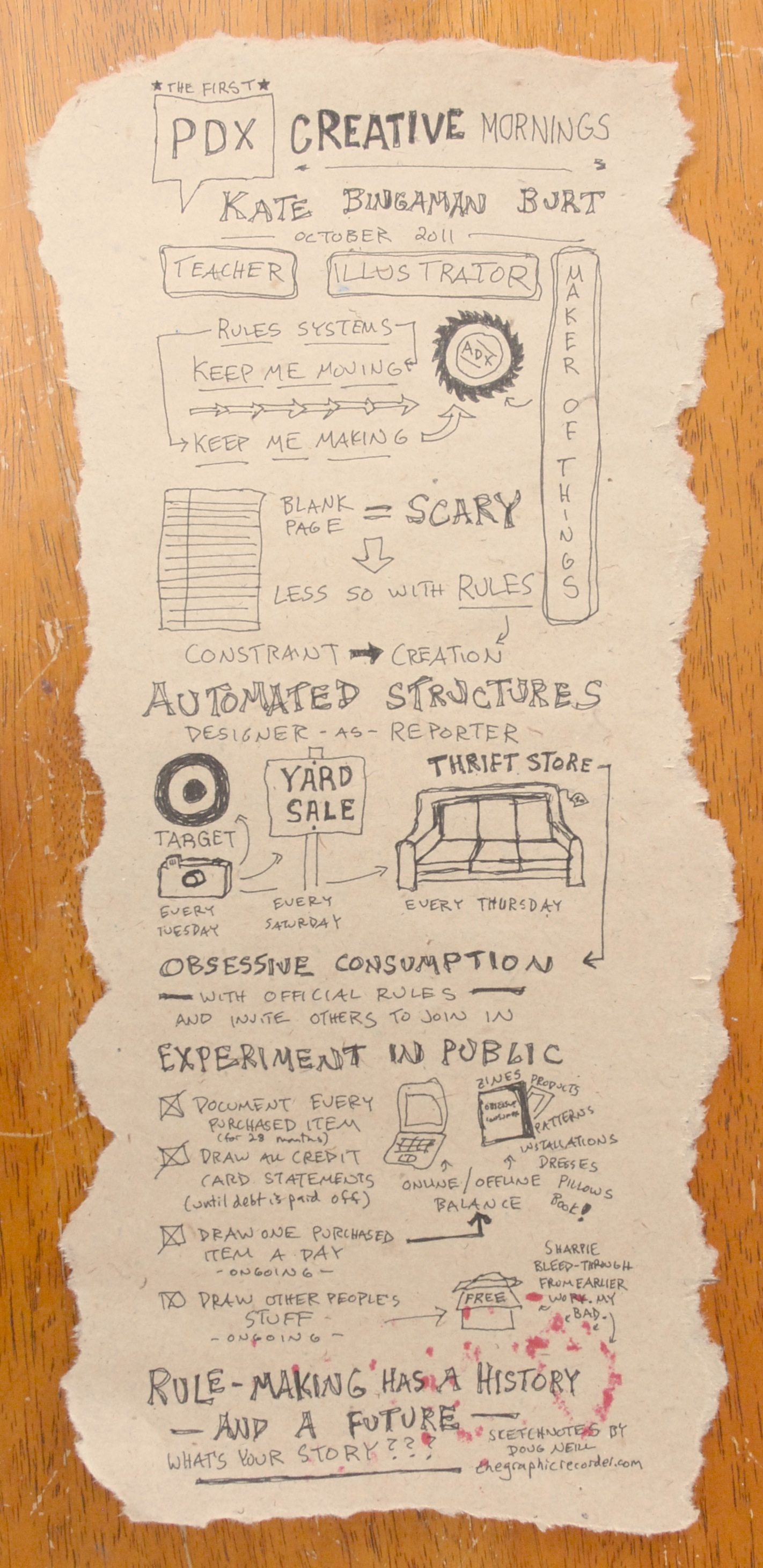 Kate Bingaman Burt Creative Mornings PDX Sketchnotes - Doug Neill - rules systems, automated structures, obsessive consumption, experiment in public, blank page, creative constraints