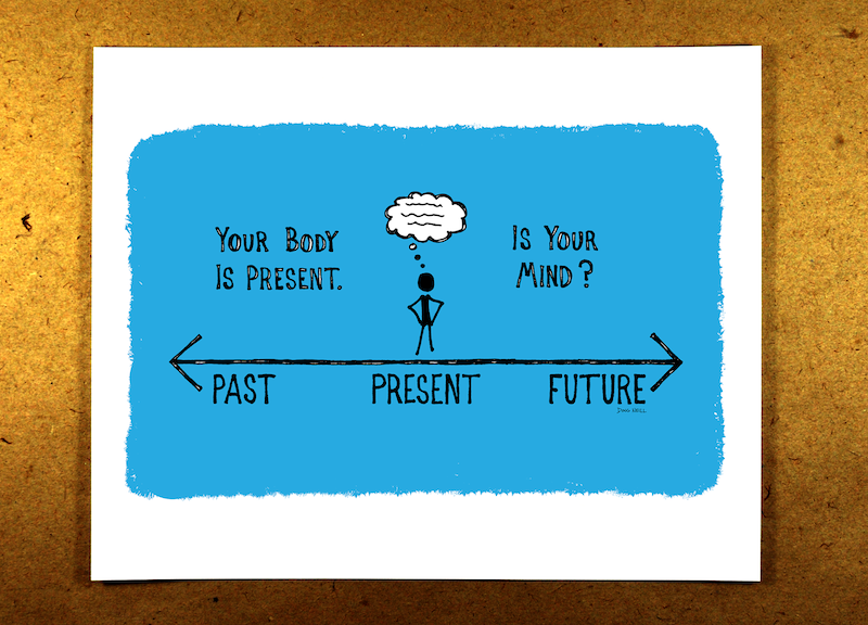 Your Body Is Present. Is Your Mind? (Blue) - mindfulness, sketchnote, past, present, future, thoughts, doug neill