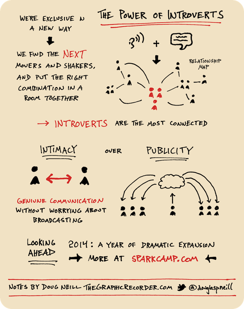 Design Matters - Spark Camp Sketchnotes (Page 2) - Doug Neill - the graphic recorder ; the power of introverts; intimacy over publicity; genuine communication