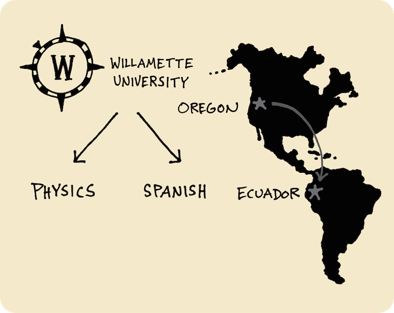 Ten Years of Wandering - My Path Since High School (Doug Neill) 5 - willamette university, physics, spanish, oregon to ecuador