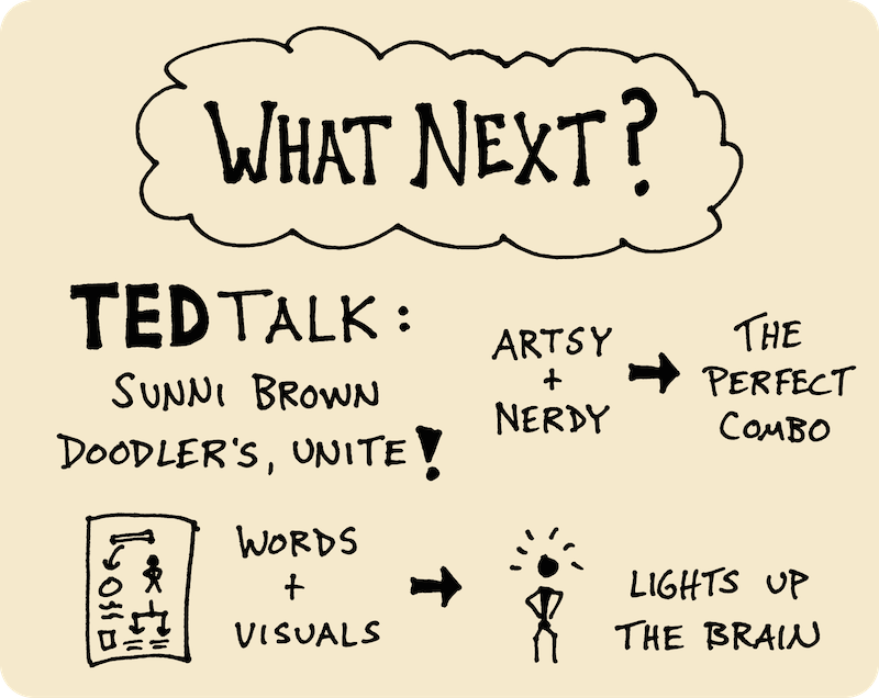 Ten Years of Wandering - My Path Since High School (Doug Neill) 14 - what next, ted talk, sunni brown, doodlers unite, words and visuals, artsy and nerdy the perfect combination, lights up the brain