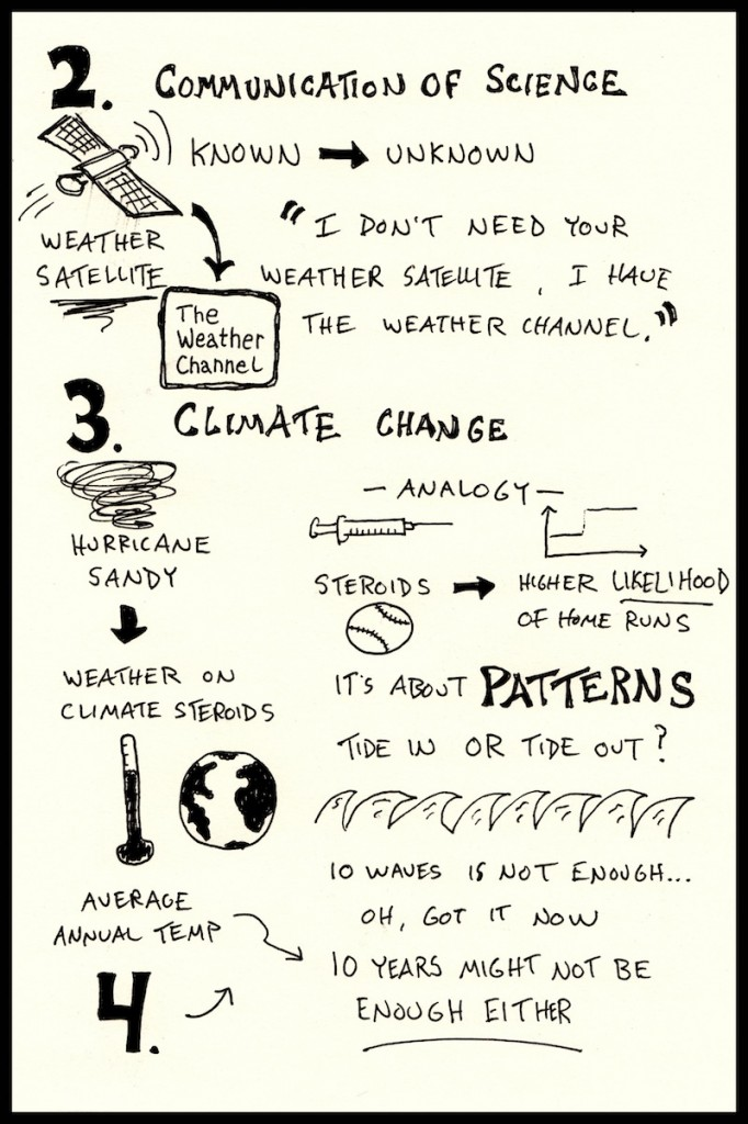 PIELC Sketchnotes Jane Lubchenco Web (4) - Doug Neill, communication of science, the weather channel, climate change, steroids, patterns