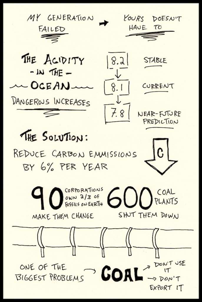 PIELC Sketchnotes Patrick Parenteau Web (3) - Public Interest Environmental Law Conference, acidity in the ocean, reduce carbon emmissions, coal plants