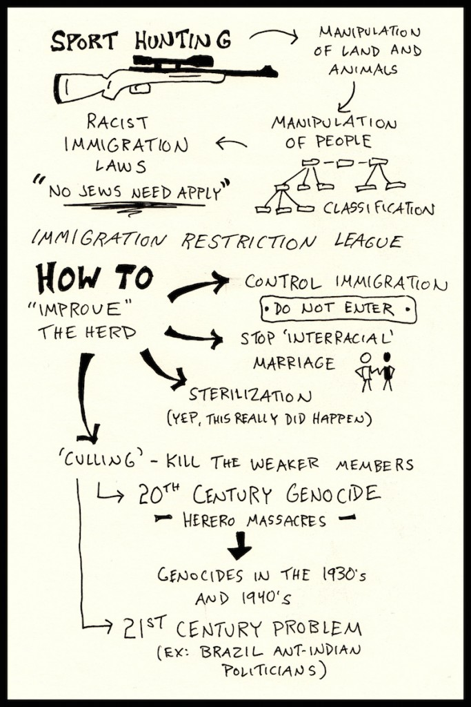 PIELC Sketchnotes Stephen Corry (2) - Doug Neill, the graphic recorder, running into running out, how to improve the herd, sport hunting, manipulation of land and animals, racist immigration laws, interracial marriage, sterilization, culling the herd, genocide