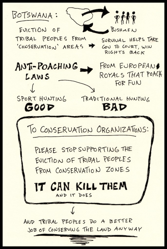 PIELC Sketchnotes Stephen Corry (3) - Doug Neill, the graphic recorder, running into running out, botswana, tribal eviction, anti-poaching laws, european royals, sport vs traditional hunting, conservation organizations