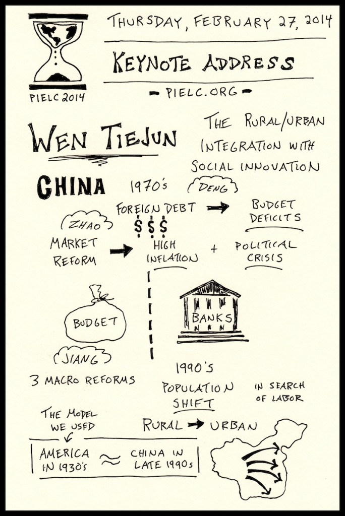 PIELC Sketchnotes - Wen Tiejun and Zhihe Wang Web (1) - Doug Neill, china, budget, banks, rural urban interaction