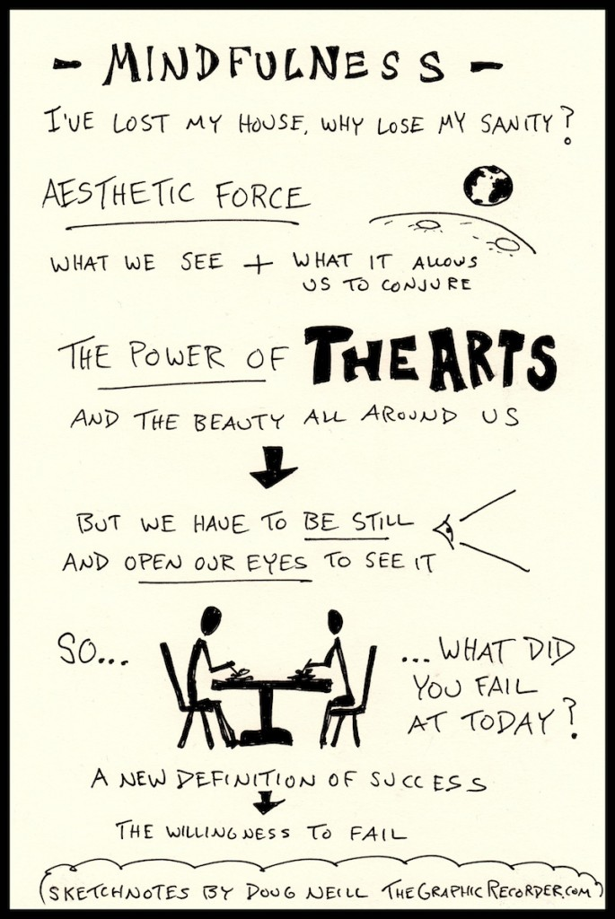 Sarah Lewis Good Life Project Sketchnotes Web (3) - Jonathan Fields, Doug Neill, mindfulness, aesthetic force, the power of the arts, beauty all around us, be still, open your eyes, what did you fail at today, new definition of success