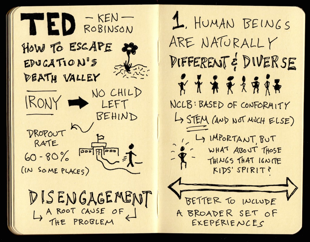 Ken Robinson - How To Escape Educations Death Valley Sketchnotes Web (1) - irony, no child left behind, dropout rate, disengagement, diversity, nclb, stem - doug neill, the graphic recorder